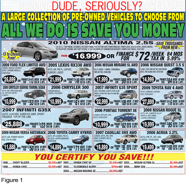 Example of a Poorly Designed Automotive Print Ad