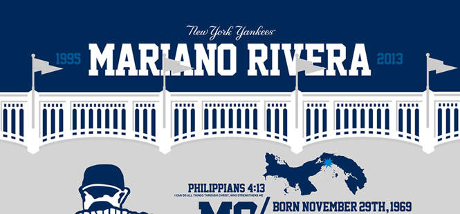 Exit Sandman: The Life and Career of Mariano Rivera [INFOGRAPHIC]