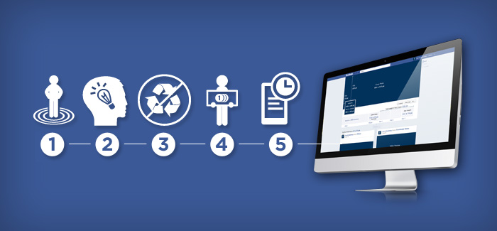 5 Tips to Get Your Facebook Content Noticed